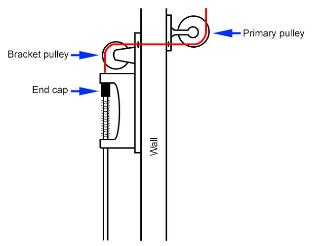 Pull Cord Doorbell & Door Inspirations Door Design Home Door Stock ...