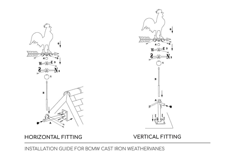 Cast Iron Weathervane Installation